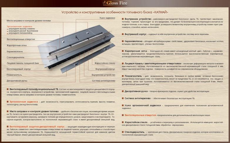 Топливный блок для биокамина Катмай 750 купить